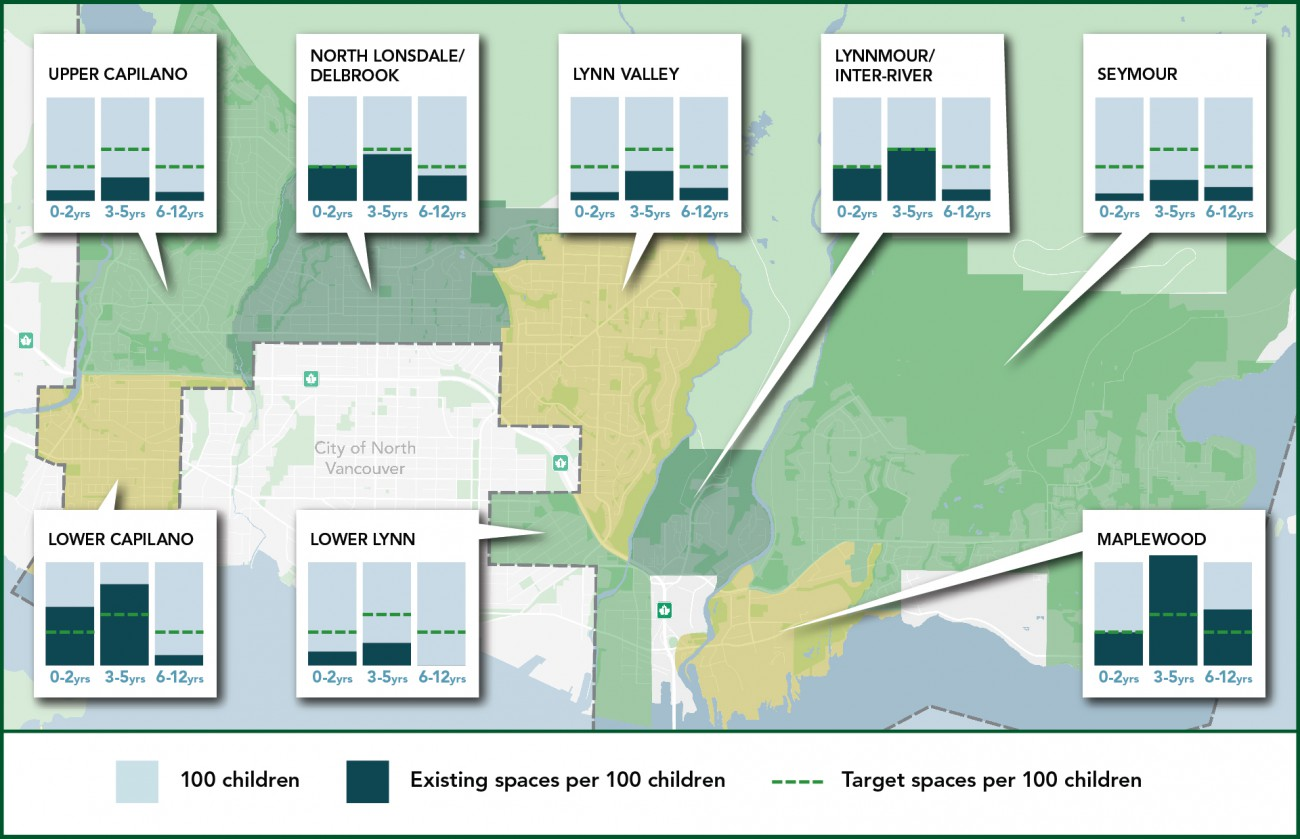 Inforgaphic illustrating the existing spaces per 100 children and the target spaces per 100 children.