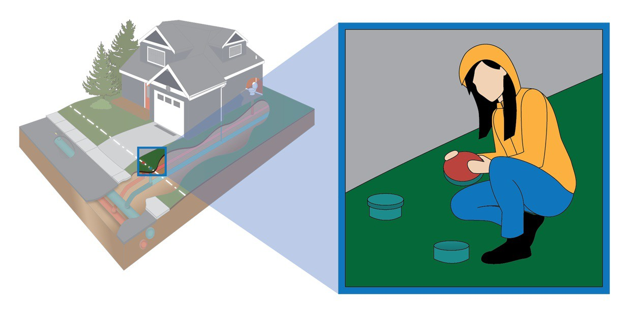 How to check you sanitary sewer for rainwater infiltration