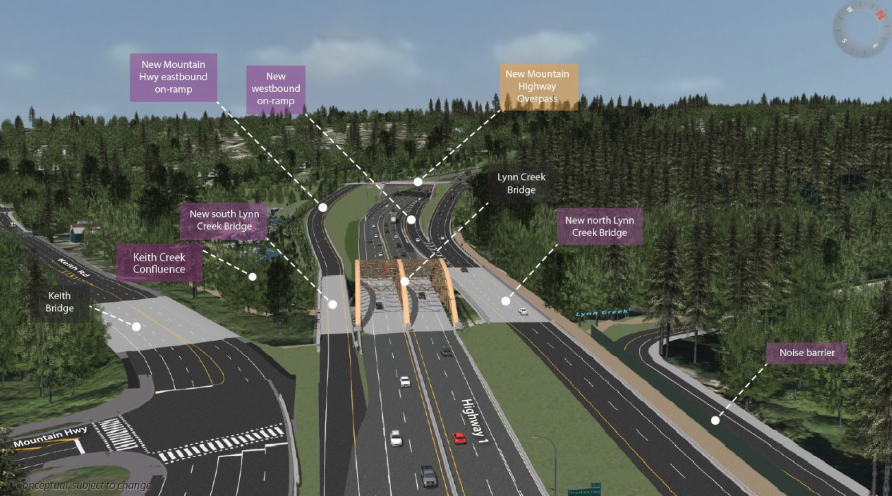 Graphic showing new bridges for Lynn Creek on Highway 1