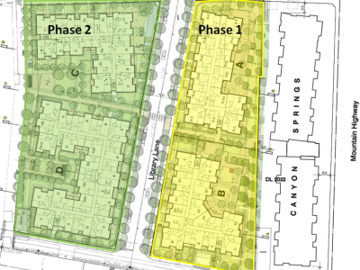 Illustration of phases for Mountain Court development