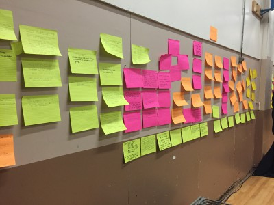 The 'favourite ideas' wall at the Delbrook Lands ideas workshop