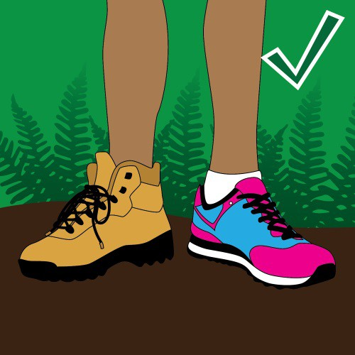 Trail safety illustration: Where appropriate footwear